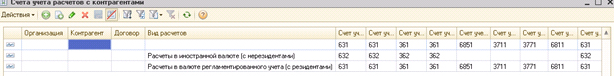 Настройка счетов учета расчетов с контрагентами в 1С Бух 2.0