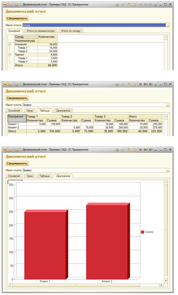 Динамический отчет на СКД с разными вариантами