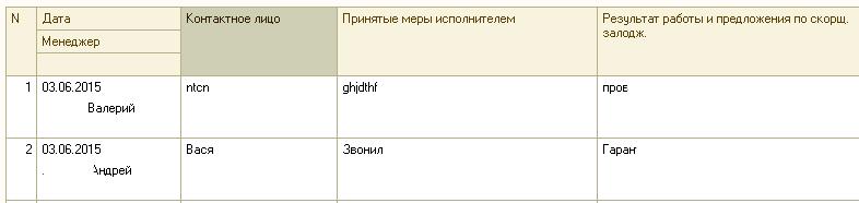 Табличное поле ~ Как запретить редактирования строк добавленных ранеее