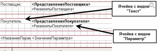 Шаблон кода для вывода данных в табличный документ