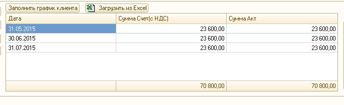 Загрузка данных в документ из табличного документа (в ТД скопировано из Excel)